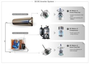 Кондиціонер Midea серія BLANC inverter, MA-12N1D0I...(2019) СОЛЕНСІ