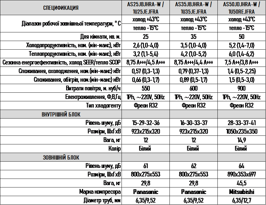 Кондиціонер Haier JADE inverter, AS50JDJHRA-W/1U50REJFRA СОЛЕНСІ