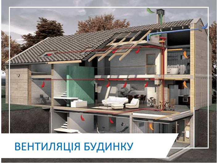 Вентиляція приватного будинку СОЛЕНСІ