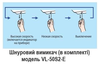 Рекуператор Lossney VL-50(Е)S2-E СОЛЕНСІ