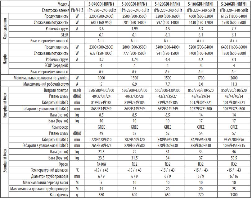 Кондиціонер EWTclima MUSSON, inverter, S-120GDI-HRFN1 СОЛЕНСІ