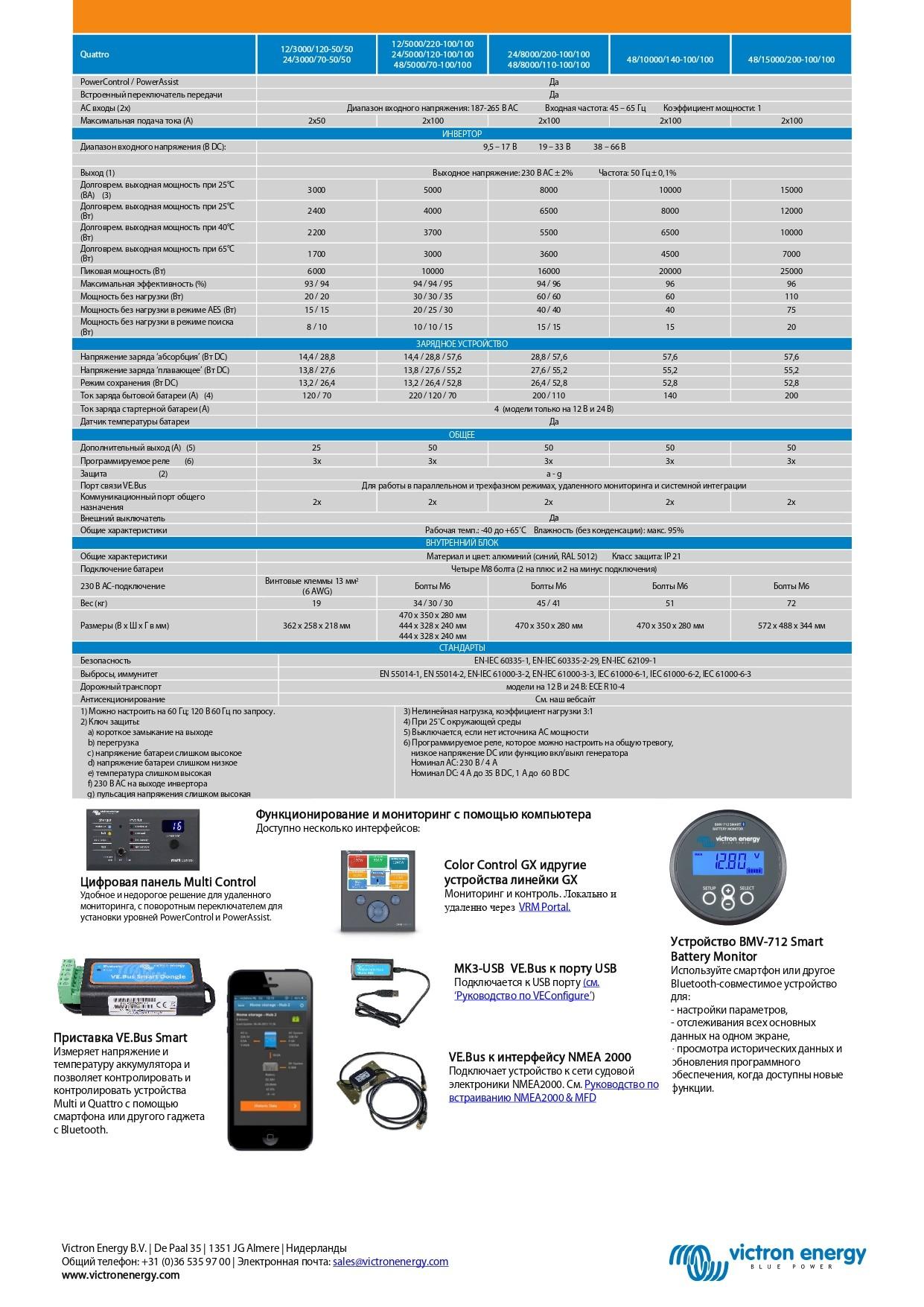 Инвертор/Зарядное устройство Quattro СОЛЕНСИ