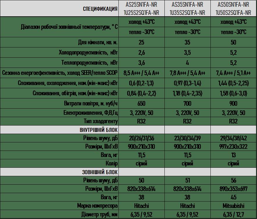 Haier Nordic inverter, AS25SN1FA-NR 1U25S2SQ1FA-NR СОЛЕНСІ