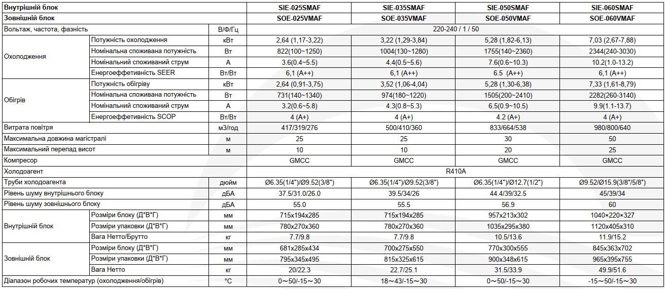 SAKATA UMI, inverter, SIH/SOH-060SMAF СОЛЕНСІ